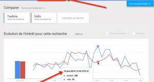 google-trends-recherche-temps-reel-comparaison