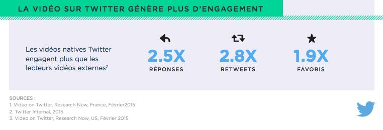 video-engagement-twitter