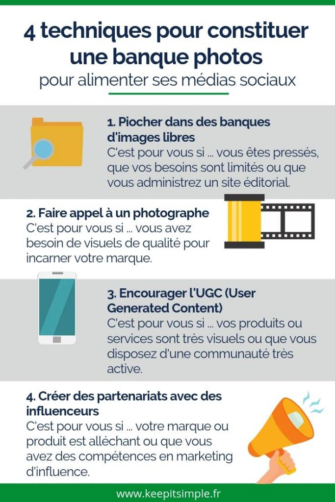 Comment se constituer une banque d'images pour les réseaux sociaux ? Voici 4 techniques résumées en une infographie