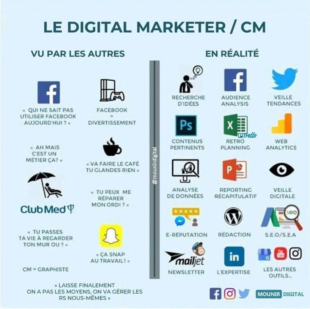 Le social media management : un métier truffé d'idées reçues