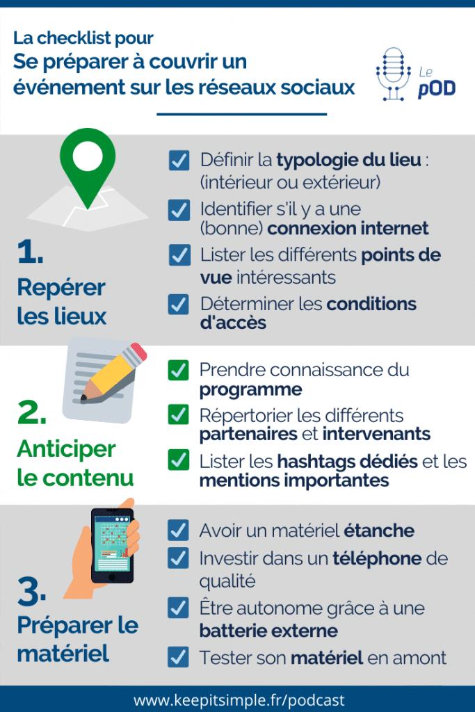 Infographie - Checklist pour se préparer à couvrir un événement sur les réseaux sociaux