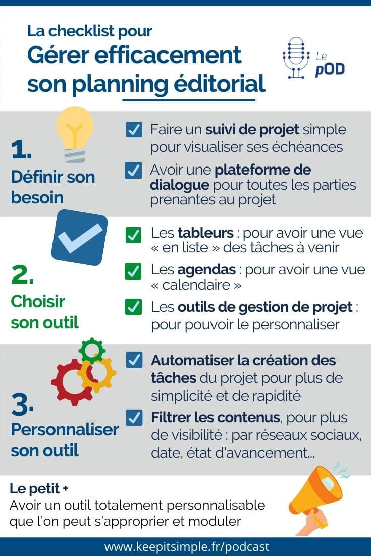Infographie - Checklist pour gérer efficacement son planning éditorial pour les réseaux sociaux - © Agence Ouest Digital