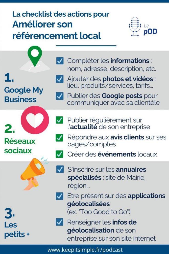 Infographie - Checklist des actions à réaliser pour améliorer son référencement local - © Agence Ouest Digital