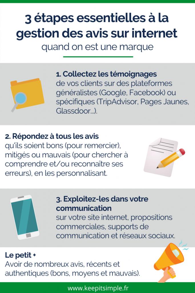 Infographie - 3 actions essentiels à la gestion des avis sur internet - © Agence Ouest Digital