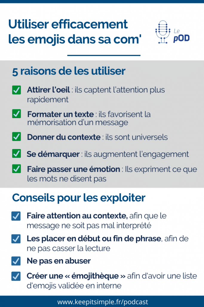 Infographie - Utiliser efficacement les emojis dans sa communication - © Agence Ouest Digital