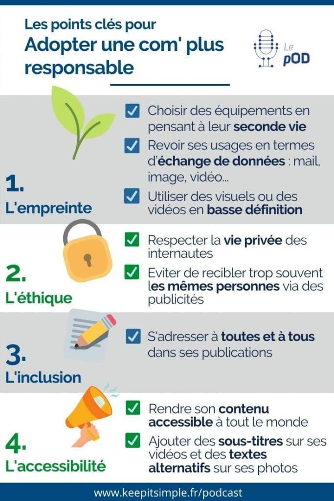 Infographie - Adopter une communication plus responsable sur les réseaux sociaux - © Agence Ouest Digital