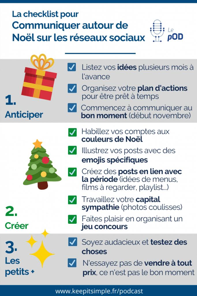 Infographie - Checklist pour communiquer autour de Noël sur les réseaux sociaux - © Agence Ouest Digital