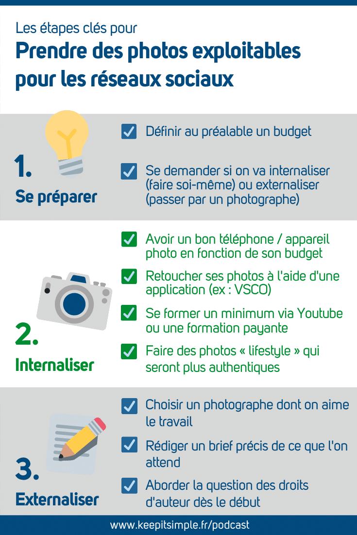 Infographie - Les étapes clés pour prendre de belles photos sur les réseaux sociaux - © Agence Ouest Digital